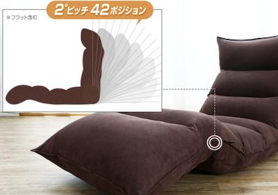 1億円座椅子(ビッグ・ラージサイズ)のリクライニング性能